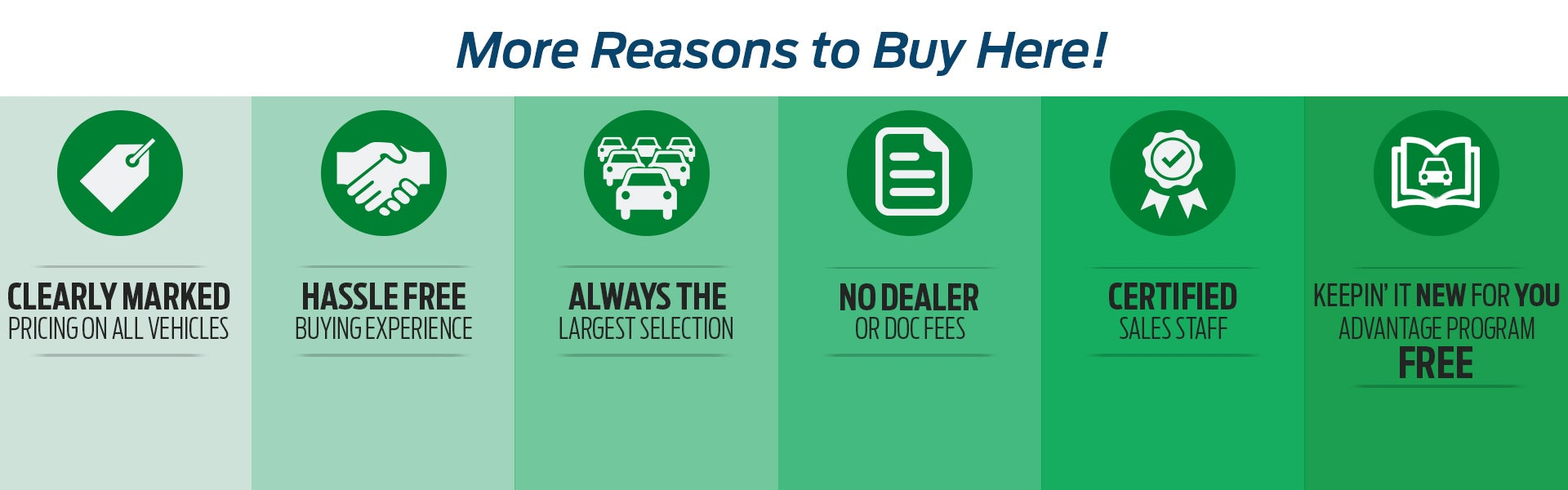 Car Dealers With No Dealer Fees >> No Dealer Fees Policy Portsmouth Ford Ford In Portsmouth Nh